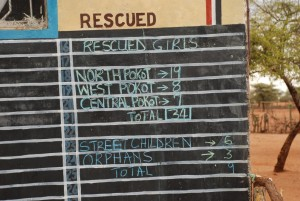 Number of Rescued Girls